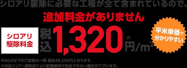 調査 見積り 無料 1,200円(税込)/㎡ 明朗会計の平米単位 事前現地調査も無料