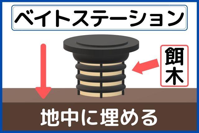 ベイト工法の手順1