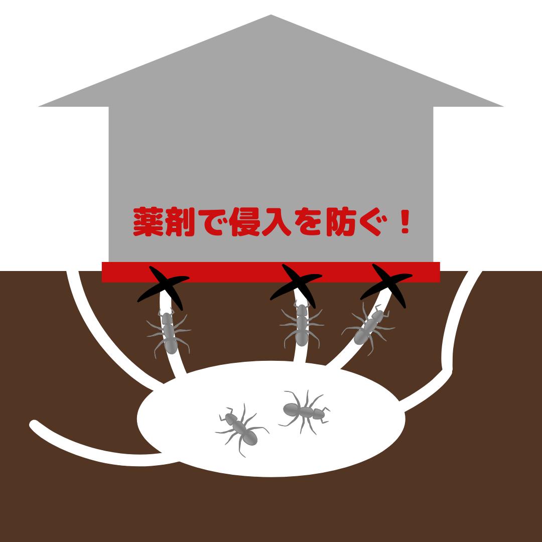 バリア工法の図