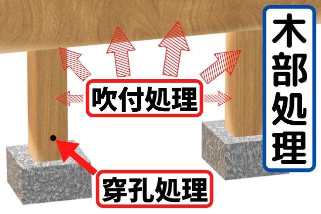 シロアリ駆除の木部処理